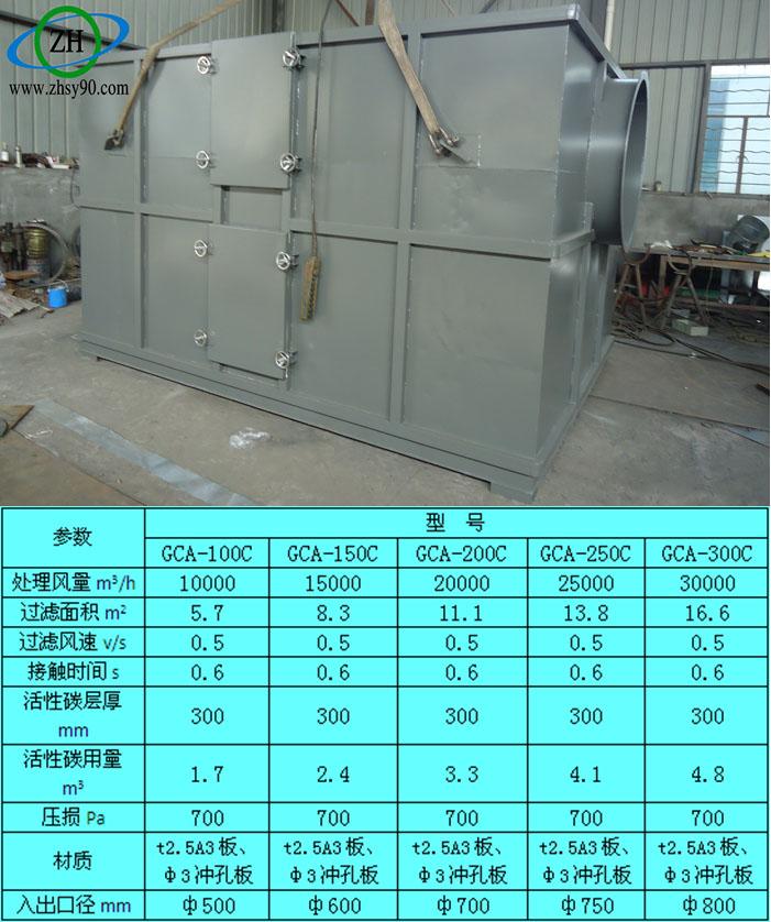 杭州中环活性炭吸附器 规格尺寸按需定制,质保一年图片_5
